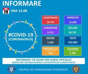 28 MAI 2020, COVID-19 – VEZI SITUAȚIA DIN ROMÂNIA!