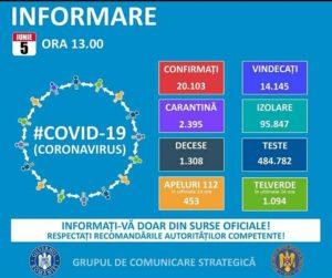 5 IUNIE 2020, COVID-19 – VEZI SITUAȚIA DIN ROMÂNIA!