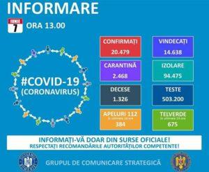 7 IUNIE 2020, COVID-19 – VEZI SITUAȚIA DIN ROMÂNIA!