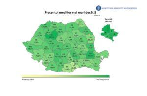 Topul județelor privind rezultatele la Evaluarea Națională. Clujul rămâne pe primul loc cu un procent de 88,7% de medii peste 5