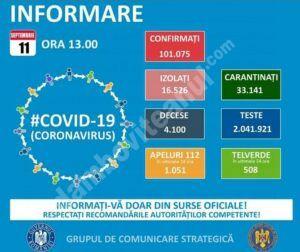 11 SEPTEMBRIE 2020,COVID-19: VEZI SITUAȚIA DIN ROMÂNIA!