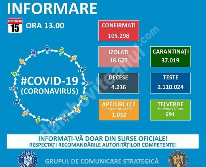 15 SEPTEMBRIE 2020, COVID-19: VEZI SITUAȚIA DIN ROMÂNIA!