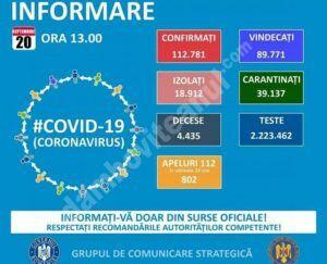 20 SEPTEMBRIE 2020, COVID-19: VEZI SITUAȚIA DIN ROMÂNIA!