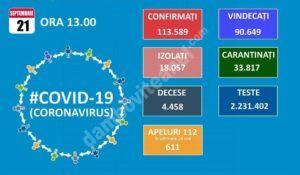 21 SEPTEMBRIE 2020, COVID-19: VEZI SITUAȚIA DIN ROMÂNIA!