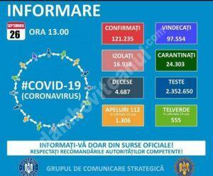 26 SEPTEMBRIE 2020, COVID-19: VEZI SITUAȚIA DIN ROMÂNIA!