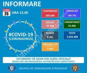 25 OCTOMBRIE 2020, COVID-19 – VEZI SITUAȚIA DIN ROMÂNIA