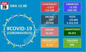26 IANUARIE 2021, COVID-19: VEZI SITUAȚIA DIN ROMÂNIA!