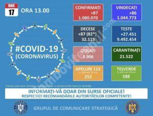 17 IUNIE 2021, COVID-19: VEZI SITUAȚIA DIN ROMÂNIA!