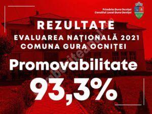 Read more about the article Rezultate excepționale la Gura Ocniței, la Evaluarea Națională