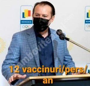 Read more about the article Politicianul dâmbovițean Ionel Petre acuză că banii de alocații, pensii sau autostrăzi au intrat nejustificat, în vaccinul anti-COVID