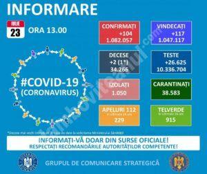 Read more about the article 23 IULIE 2021, COVID-19  – VEZI SITUAȚIA DIN ROMÂNIA