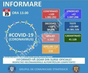 Read more about the article 25 IULIE 2021, COVID-19: VEZI SITUAȚIA DIN ROMÂNIA!