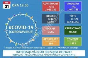 Read more about the article 31 IULIE 2021, COVID-19: VEZI SITUAȚIA DIN ROMÂNIA!