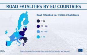 Read more about the article România are cea mai ridicată rată a mortalității rutiere din Uniunea Europeană