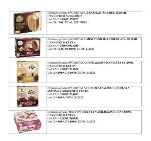 Read more about the article Carrefour retrage de la comercializare 20 de sortimente de înghețată contaminată cu un pesticid cancerigen